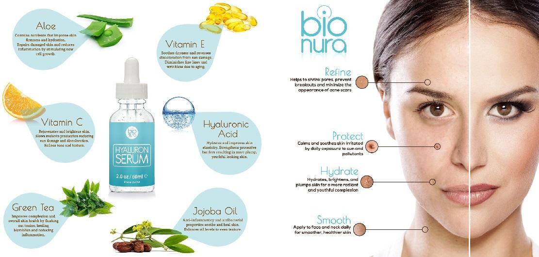 Sérum peau sèche à l'Acide Hyaluronique BIONURA