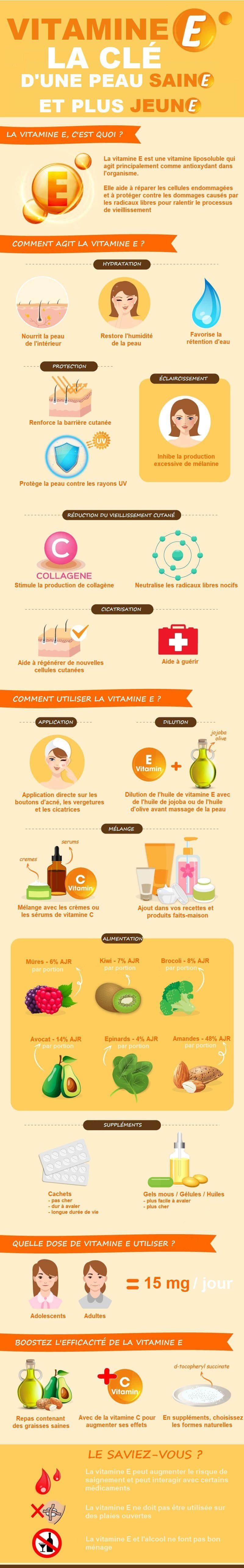 bienfaits-vitamine-e-peau